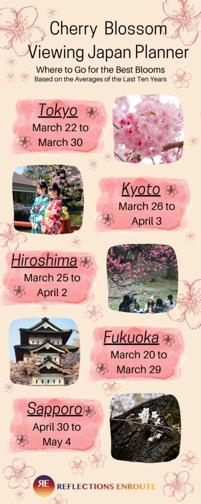 Infographic showing 5 places to go cherry blossom viewing in Japan.