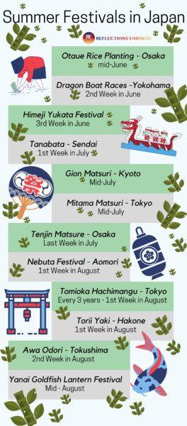Summer festivals in Japan.