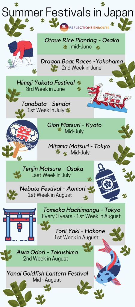 Summer festivals in Japan.